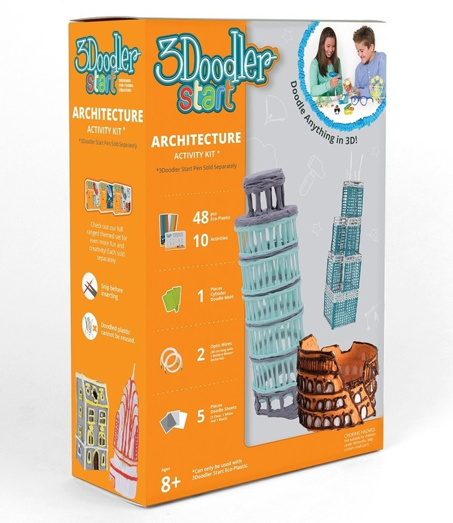 3Doodler, Architektura, zestaw bez długopisu